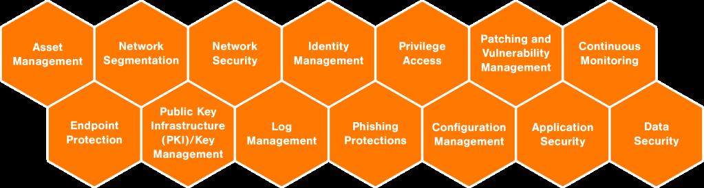 malware threats   Network Utilities Blog