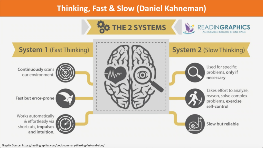 Daniel Kahneman book called Thinking, Fast & Slow.
